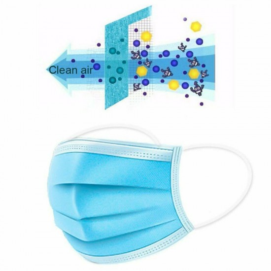 Surgical Masks - Mouth Nose Protection